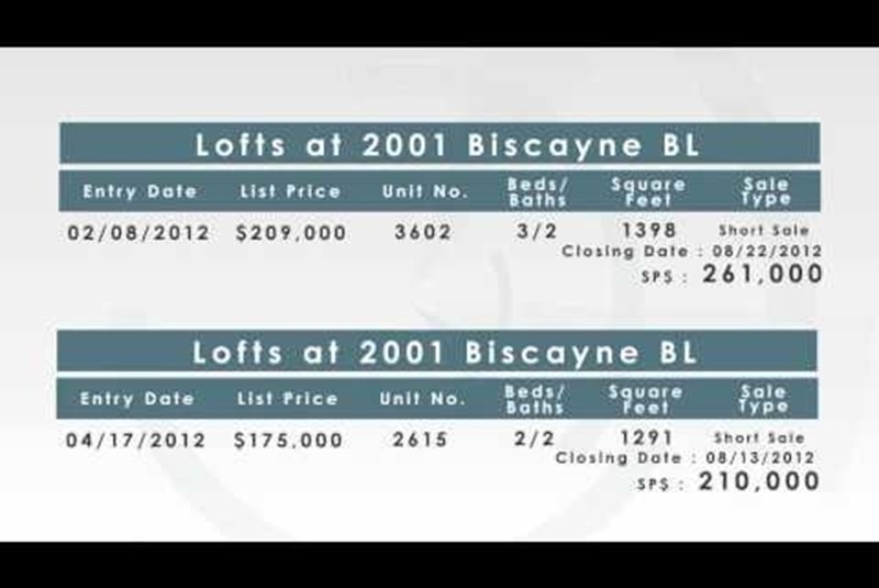 Cite Condo in Miami weekly market update 08/28/2012