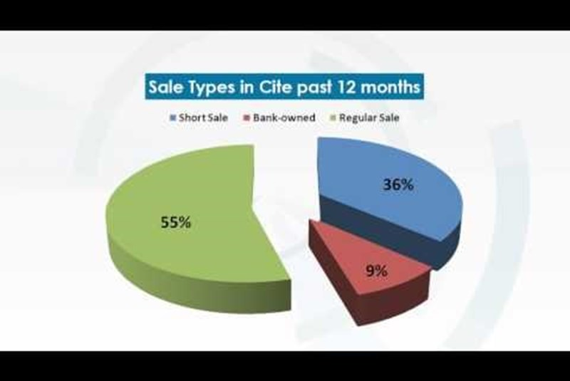 Cite Condo in Miami weekly market update 09/03/2012