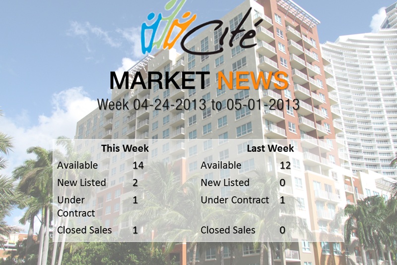 Cite Condo in Miami weekly market update 05/01/2013