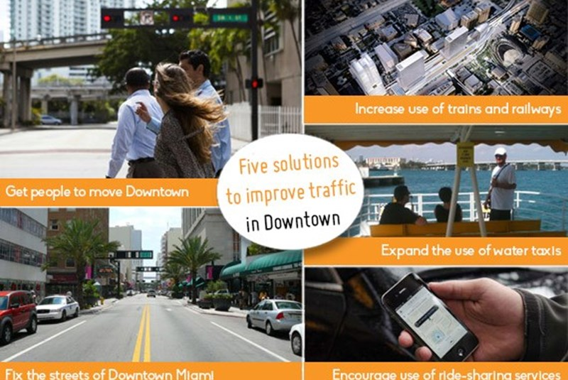 Top Five Ways to Fix the Traffic Problems in Miami