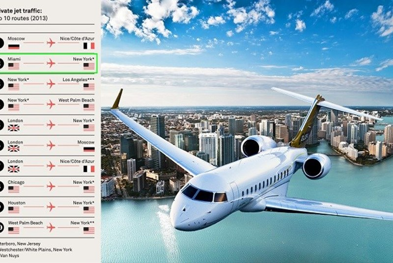 We're Kind Of A Big Deal. The Cool Kids Fly Miami to New York On Private Jets.