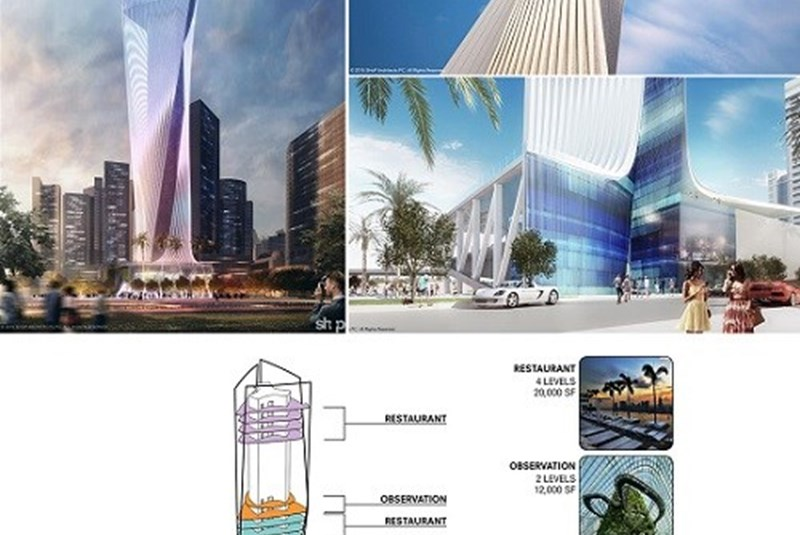 Miami Innovation Tower Brings LEDs, Entertainment and 2,400 Jobs…But Not If Regalado Has A Say In It