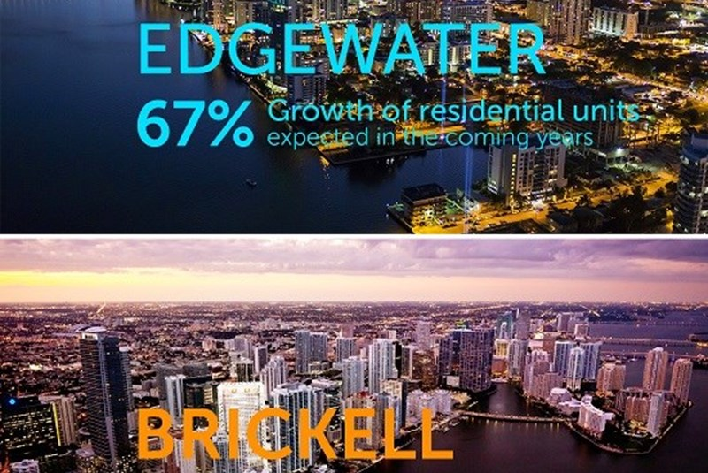 Brickell and Edgewater Experiencing the Largest Spike in Residential Units Over the Next Few Years