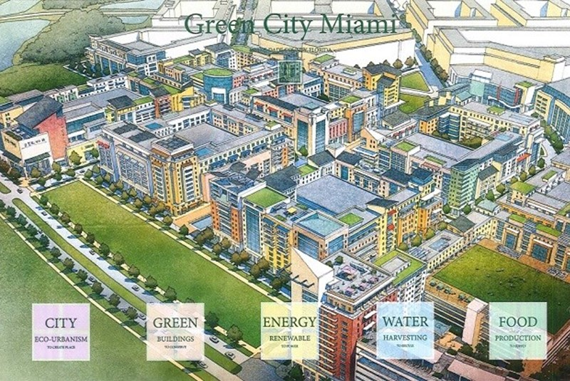 Miami's Green City: Creating Jobs And Making The Planet Happy