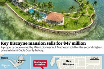 Former Matheson Estate, Known as the Mashta House, Sold for $47 Million